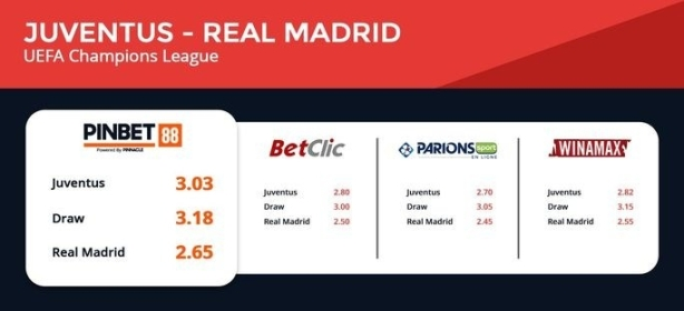 Comparaison Pinnacle Betclic
